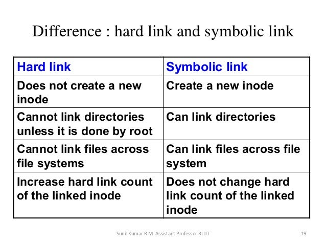 How To Create A Symbolic Link In Linux Image Collections Free