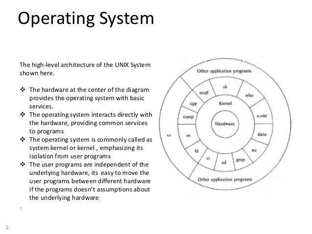 Unix Operating System Basics