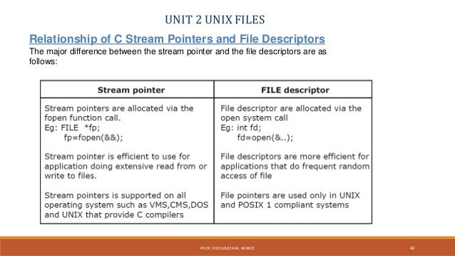 DIFFERENCE BETWEEN FORK AND VFORK PDF