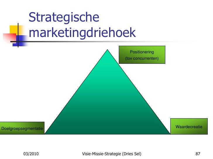 Vraag en aanbod forex strategie