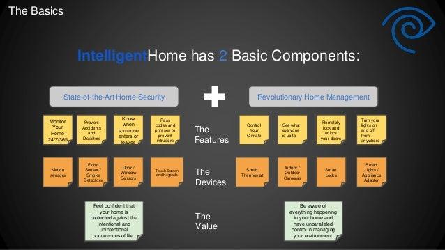 Understanding Time Warner Cable Intelligenthome