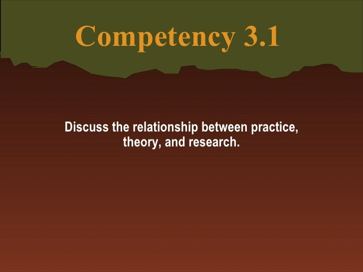 Competency 3.1 Discuss the relationship between practice, theory, and research.