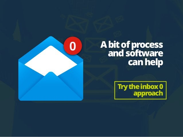 0 Abitofprocess andsoftware canhelp  Trytheinbox0 approach