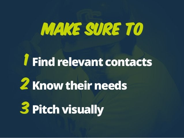 Find relevant contacts Know their needs Pitch visually 1 2 make Sure to 3
