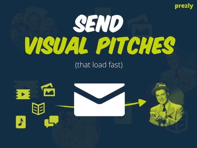 9.7x 7.4x+ + + 4.3x 1.8x = Attachments, soundbites, charts, interactive,… Multimedia content gets viewed  a lot MORE 9.7x