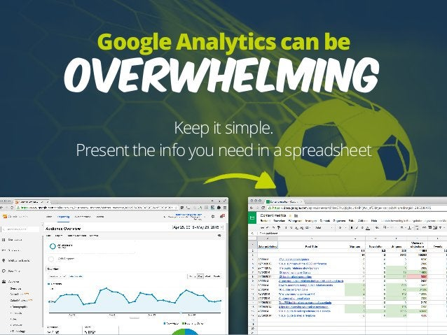 Google Analytics can be overwhelming Keep it simple.  Present the info you need in a spreadsheet