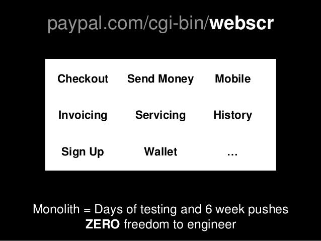 paypal.com/cgi-bin/webscr Checkout Send Money Invoicing Mobile Servicing History Sign Up Wallet … Monolith = Days of testi...