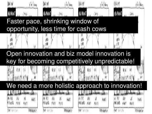 Unleashing the Power of Intrapreneurs and Innovators - June 2013 Slide 3