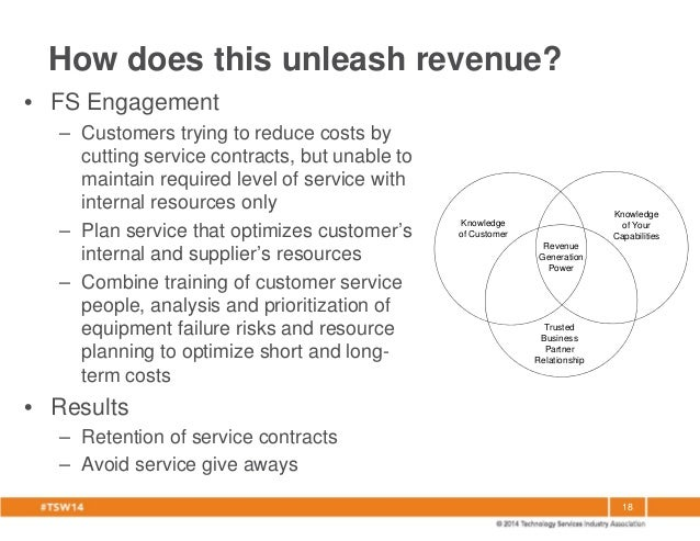 Unleashing The Revenue Generating Power Of Your Field Services Workfo