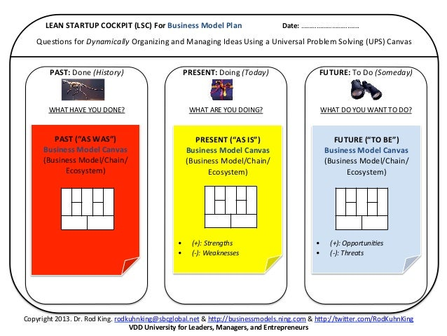 how to use the business model canvas