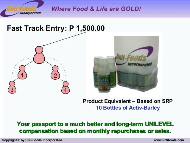Fast Track Entry: P 1,500.00                                         Product Equivalent – Based on SRP                    ...