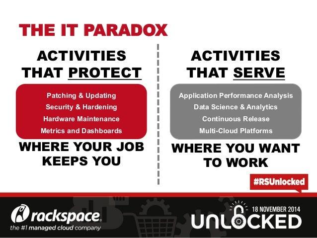 Rackspace securities analysis