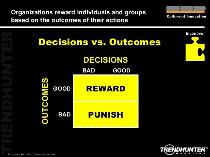 Organizations reward individuals and groups based on the outcomes of their actions  Decisions vs. Outcomes Culture of Inno...
