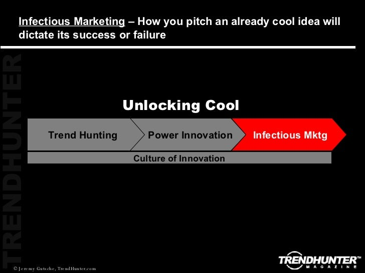 Infectious Marketing  – How you pitch an already cool idea will dictate its success or failure Trend Hunting Power Innovat...