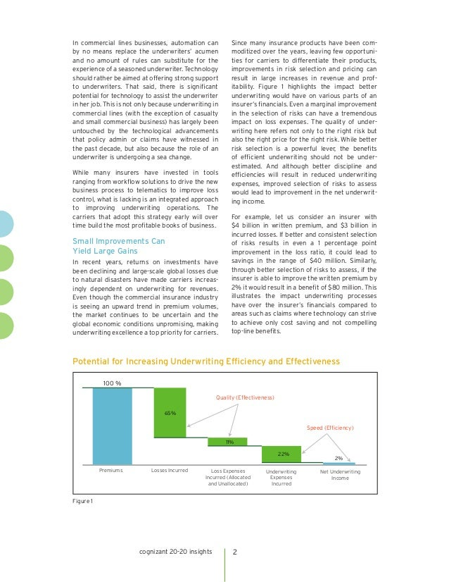 Unlocking the Performance Levers of Commercial Underwriting Slide 2
