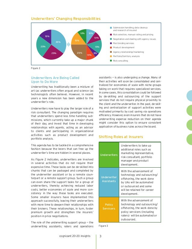 Unlocking the Performance Levers of Commercial Underwriting Slide 3