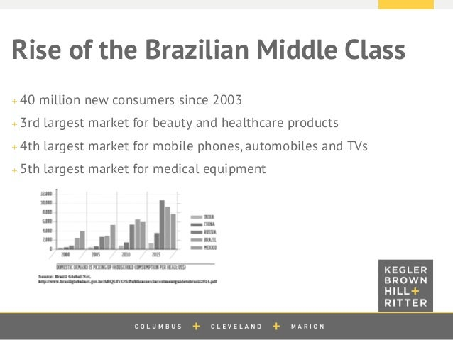 an introduction to the economy of brazil Learn more about brasil  doing business in brazil --- hands-on information --- opportunities --- economy --- business --- industry news and more.
