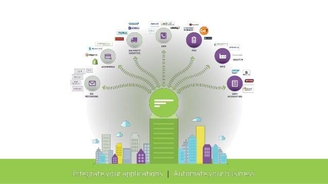 Unlocking digital value through integration