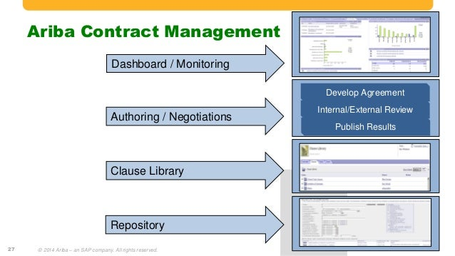 Unlock True Contract Management And Maximize Return On Investment  A