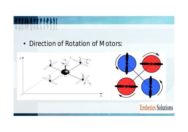 • Direction of Rotation of Motors: