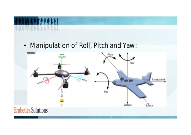 • Manipulation of Roll, Pitch and Yaw: