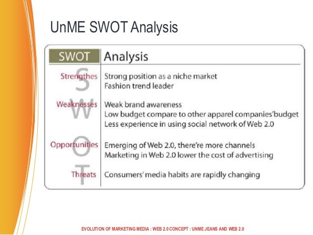 denim swot Nomo jeans operates and of the analysis of the current market  nological,  environmental and legal factors), competition and swot.