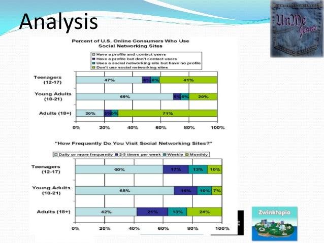 Maria Sharapova: Marketing a Champion (A) HBS Case Analysis