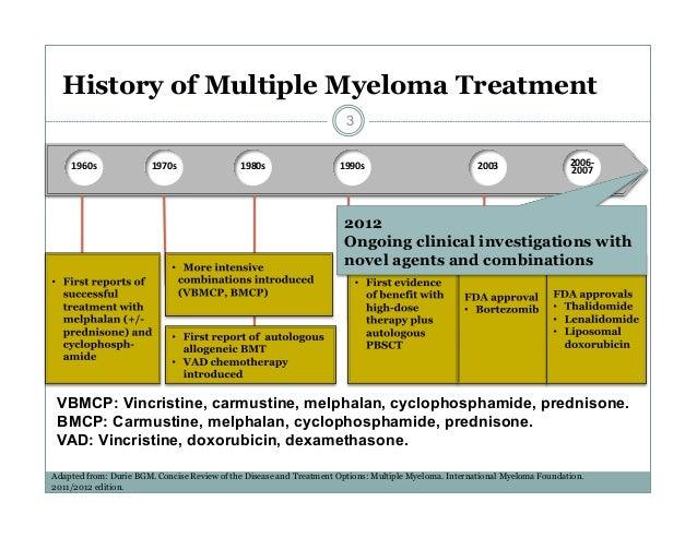 Medical Assistant Salary Fresno Ca: Myeloma Medication