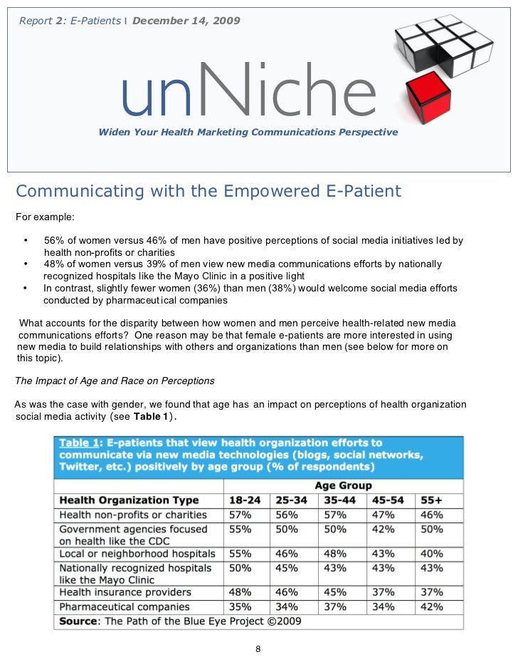 Communicating with the Empowered E-Patient
