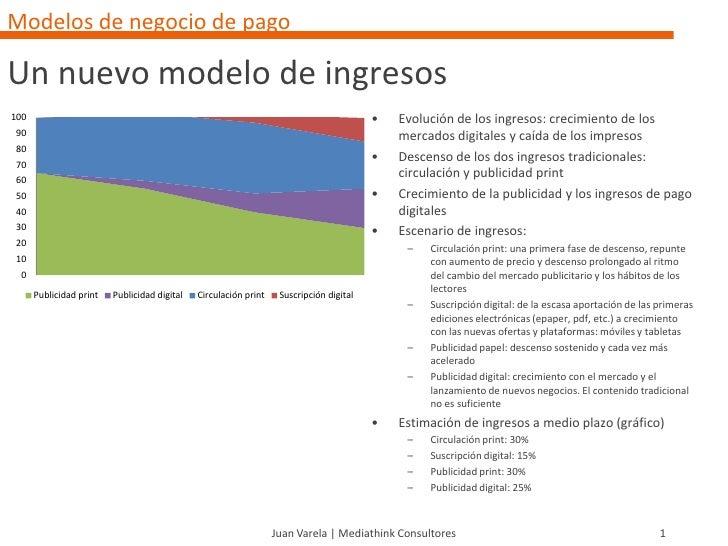 Modelos de negocio de pagoUn nuevo modelo de ingresos100                                                                  ...