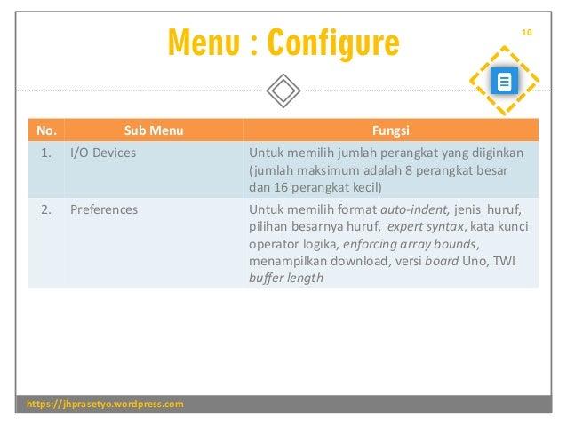 Menu : Configure https://jhprasetyo.wordpress.com 10 No. Sub Menu Fungsi 1. I/O Devices Untuk memilih jumlah perangkat yan...