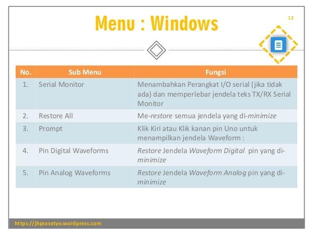 Menu : Windows https://jhprasetyo.wordpress.com 12 No. Sub Menu Fungsi 1. Serial Monitor Menambahkan Perangkat I/O serial ...