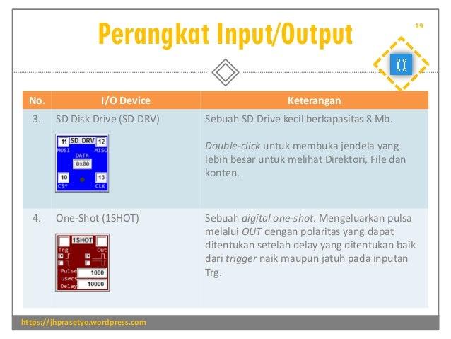 Perangkat Input/Output https://jhprasetyo.wordpress.com 19 No. I/O Device Keterangan 3. SD Disk Drive (SD DRV) Sebuah SD D...