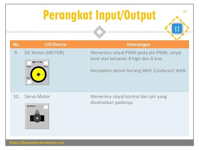 Perangkat Input/Output https://jhprasetyo.wordpress.com 22 No. I/O Device Keterangan 9. DC Motor (MOTOR) Menerima sinyal P...