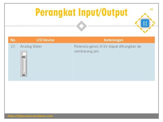 Perangkat Input/Output https://jhprasetyo.wordpress.com 26 No. I/O Device Keterangan 17. Analog Slider Potensio geser, 0-5...