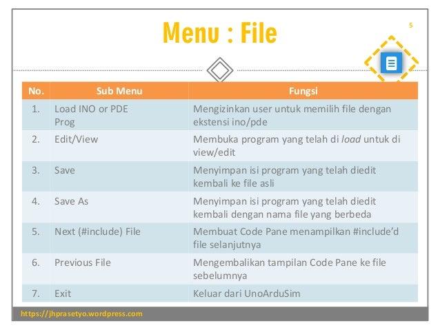 Menu : File https://jhprasetyo.wordpress.com 5 No. Sub Menu Fungsi 1. Load INO or PDE Prog Mengizinkan user untuk memilih ...