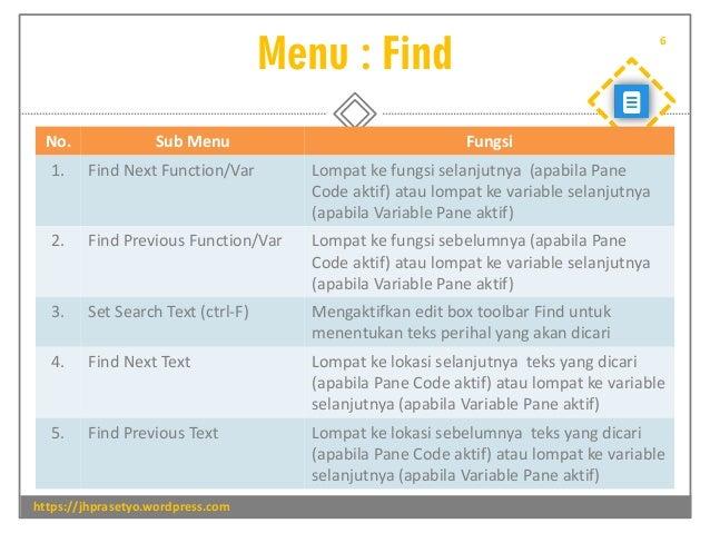 Menu : Find https://jhprasetyo.wordpress.com 6 No. Sub Menu Fungsi 1. Find Next Function/Var Lompat ke fungsi selanjutnya ...