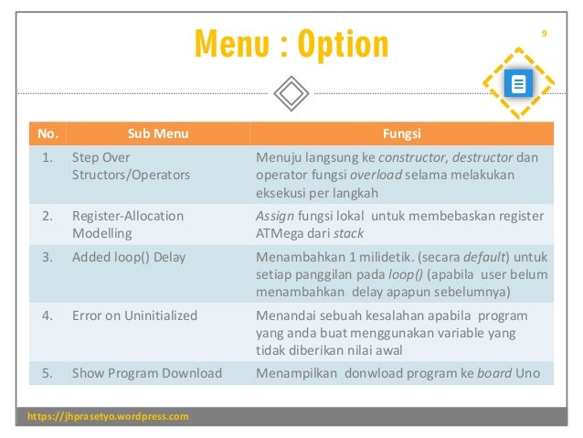 Menu : Option https://jhprasetyo.wordpress.com 9 No. Sub Menu Fungsi 1. Step Over Structors/Operators Menuju langsung ke c...