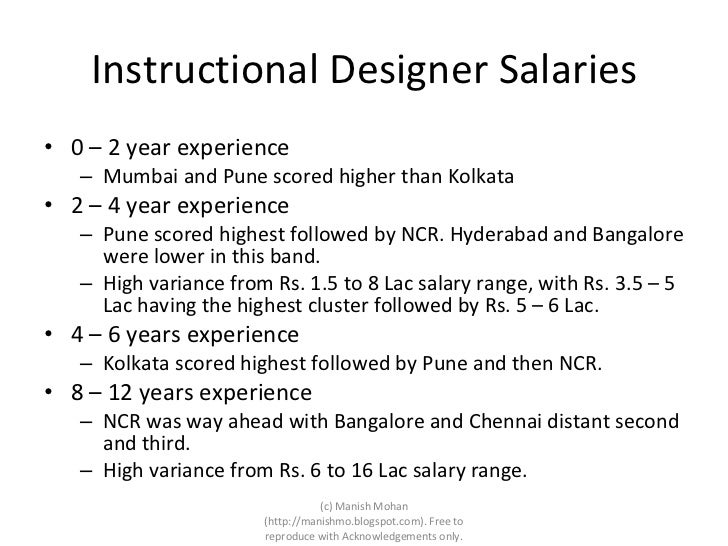 instructional designer salary range