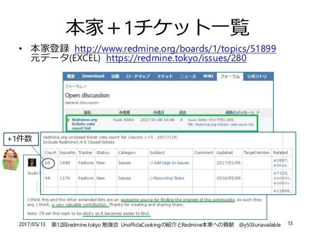 2017/05/13 第12回redmine.tokyo 勉強会 UnofficlaCookingの紹介とRedmine本家への貢献 @y503unavailable 13 本家+1チケット一覧 • 本家登録 http://www.redmin...