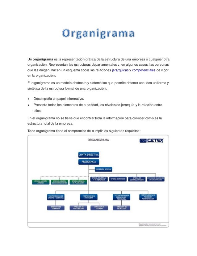 Un Organigrama