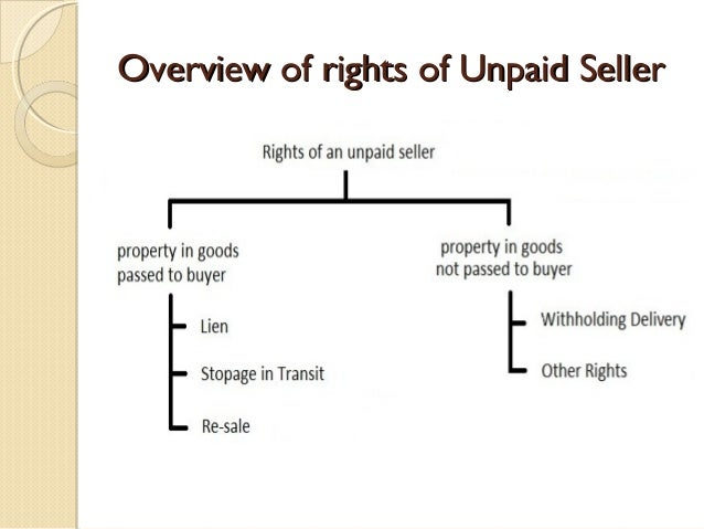 unpaid seller in business law Business acquisitions buying & selling a business the rights of an unpaid seller sale of goods act 1979: the rights of an unpaid seller.