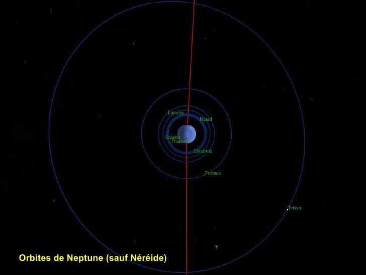 Orbites de Neptune (sauf Néréide)