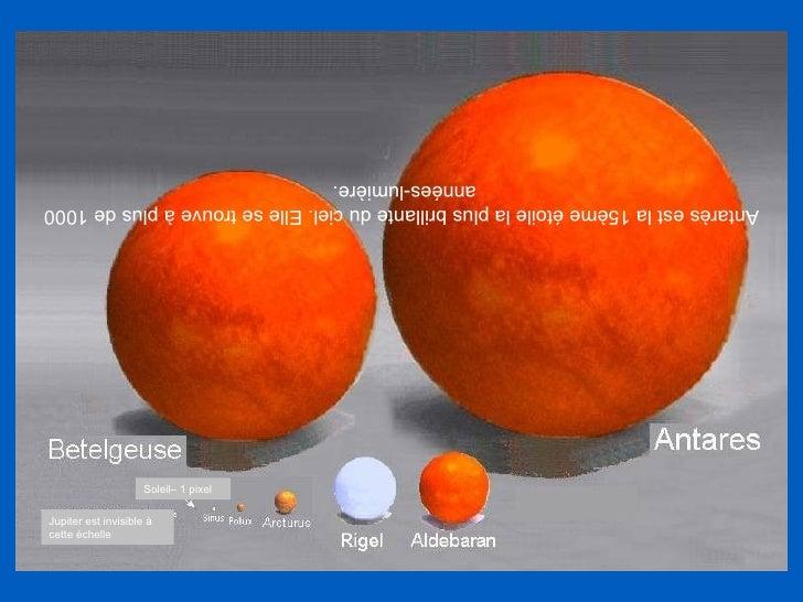 Antar è s  est la 15ème étoile la plus brillante du ciel. Elle se trouve à plus de 1000 années-lumière .   Soleil– 1 pixel...