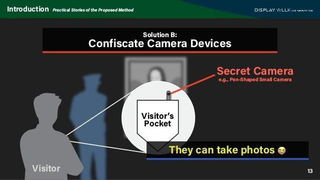 13 Introduction Practical Stories of the Proposed Method Visitor's Pocket Visitor Secret Camera e.g., Pen-Shaped Small Cam...