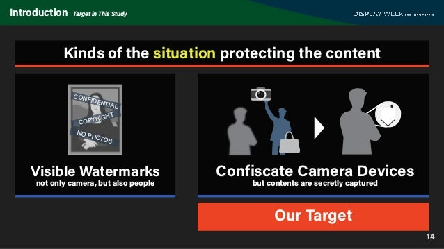 14 Introduction Target in This Study Our Target Kinds of the situation protecting the content Confiscate Camera Devices bu...