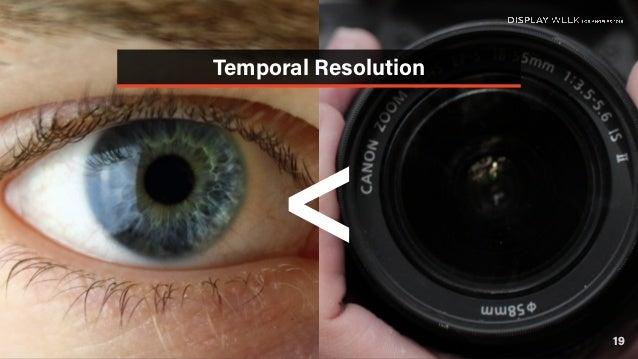 < Temporal Resolution 19