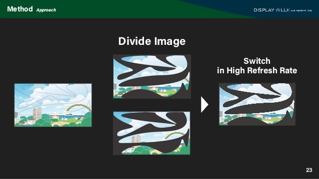 23 Method Approach Divide Image Switch in High Refresh Rate