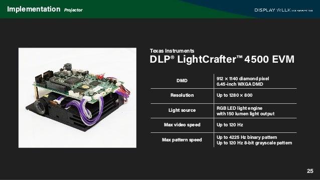 25 Implementation Projector DLP® LightCrafter™ 4500 EVM Texas Instruments DMD 912 × 1140 diamond pixel 0.45-inch WXGA DMD ...