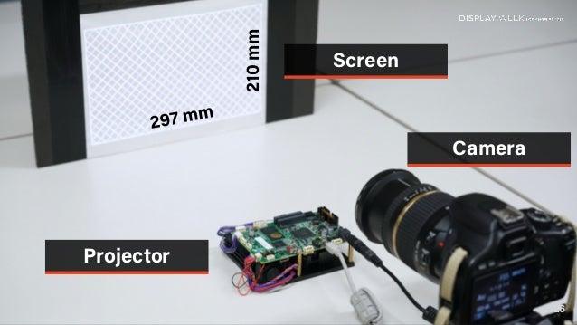 26 210mm 297 mm Projector Camera Screen